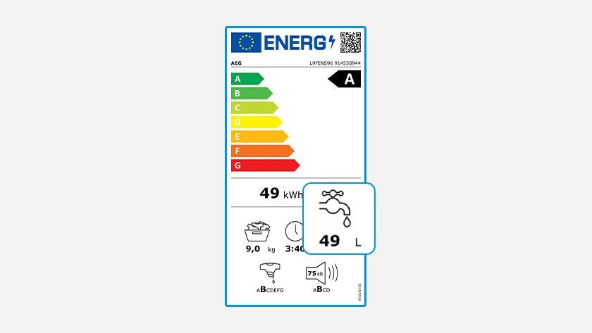 Wasserverbrauch Energielabel Waschmaschine