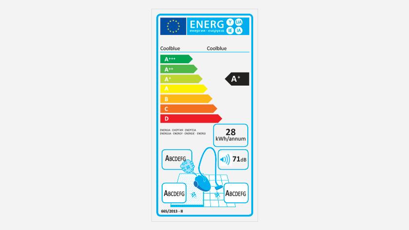 Was ist das Energieetikett?
