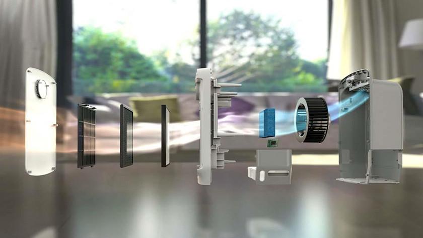 Filter des Luftreinigeres austauschen