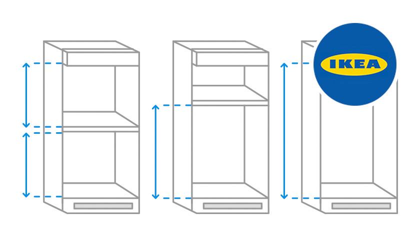 Einbau-Schemata für IKEA